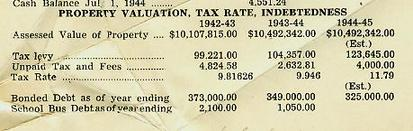 1943-45 Budget Reports 2