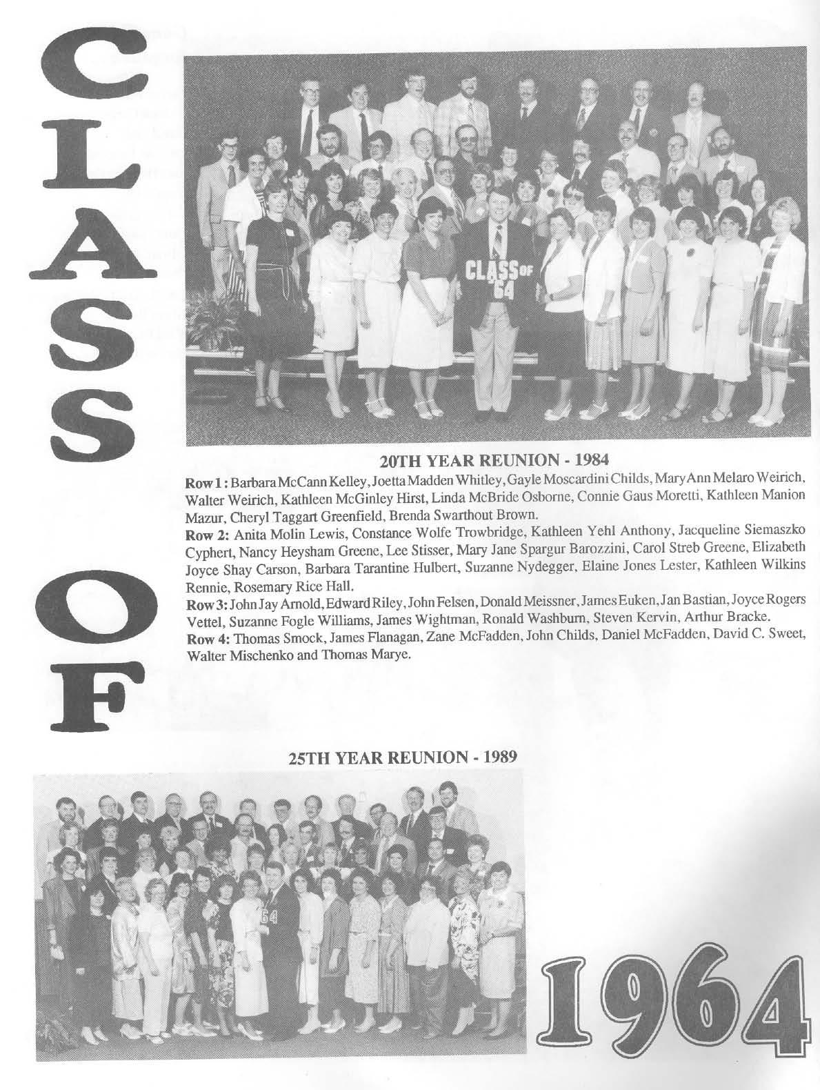1994 1964